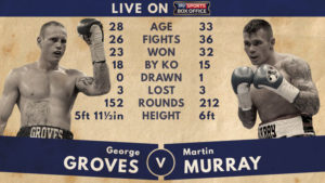 george-groves-martin-murray-tale-of-the-tape