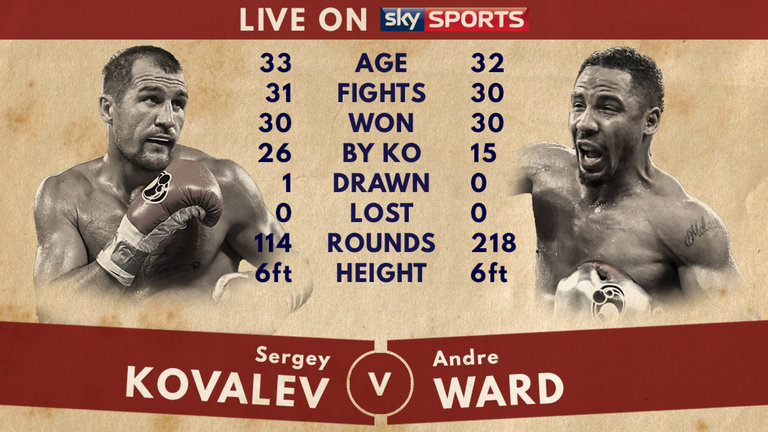 tale-of-the-tape-sergey-kovalev-andre-ward