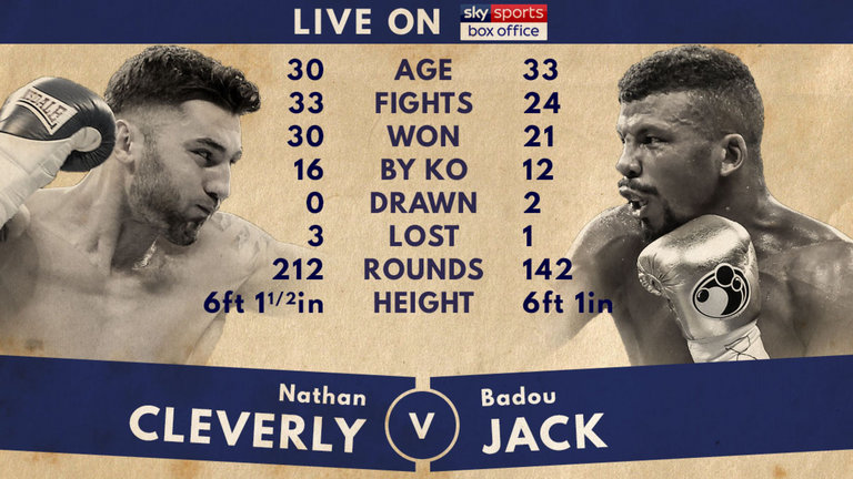 nathan-cleverly-badou-jack-